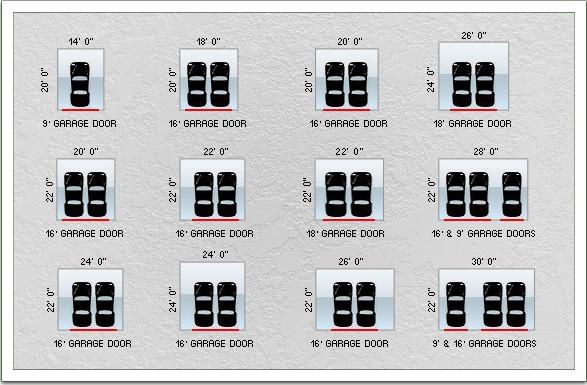 What Are The Average Garage Door Sizes, Standard Size Garage Doors